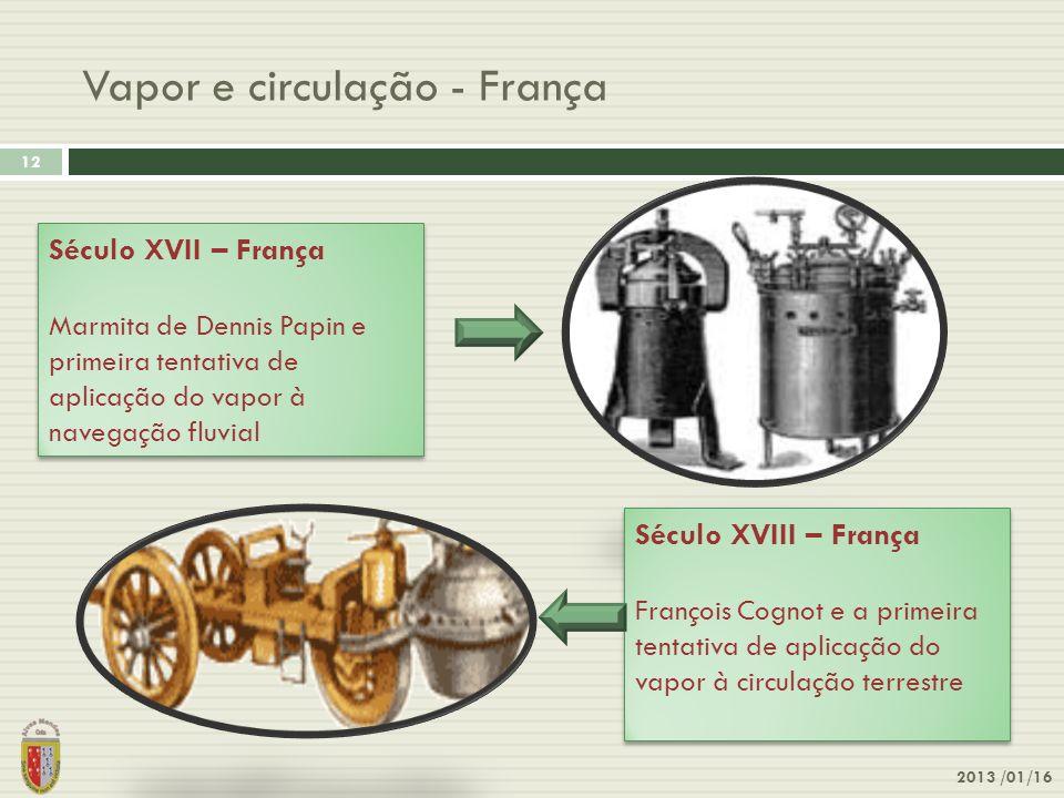 Vapor e circulação - França 2013 /01/16 12 Século XVII – França Marmita de Dennis Papin e primeira tentativa de aplicação do vapor à navegação fluvial