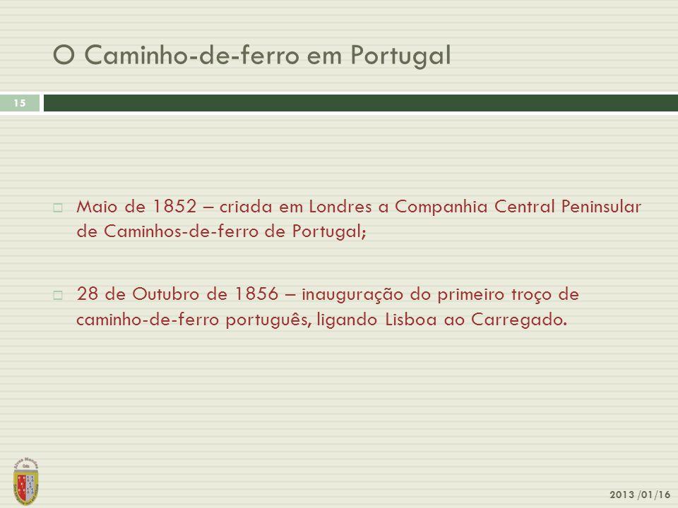 O Caminho-de-ferro em Portugal 2013 /01/16 15 Maio de 1852 – criada em Londres a Companhia Central Peninsular de Caminhos-de-ferro de Portugal; 28 de