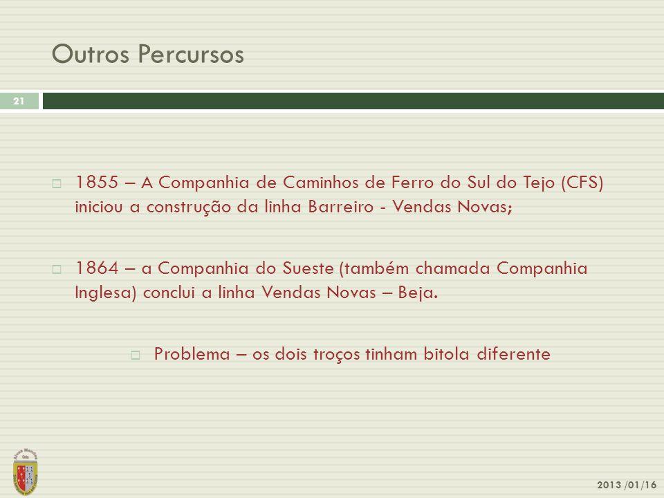 Outros Percursos 2013 /01/16 21 1855 – A Companhia de Caminhos de Ferro do Sul do Tejo (CFS) iniciou a construção da linha Barreiro - Vendas Novas; 18