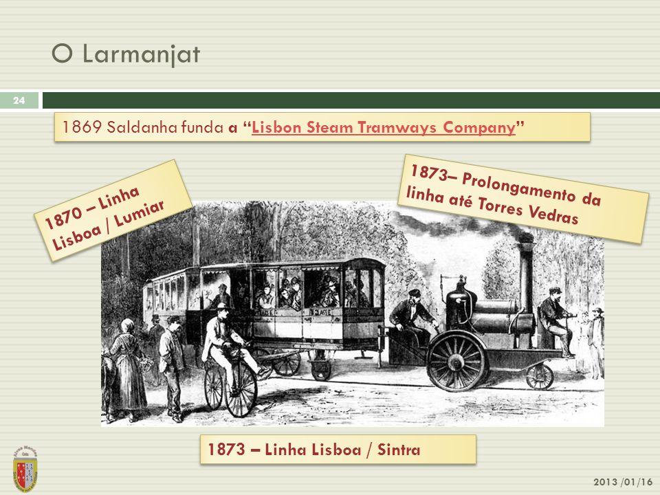O Larmanjat 2013 /01/16 24 1870 – Linha Lisboa / Lumiar 1873– Prolongamento da linha até Torres Vedras 1873 – Linha Lisboa / Sintra 1869 Saldanha fund