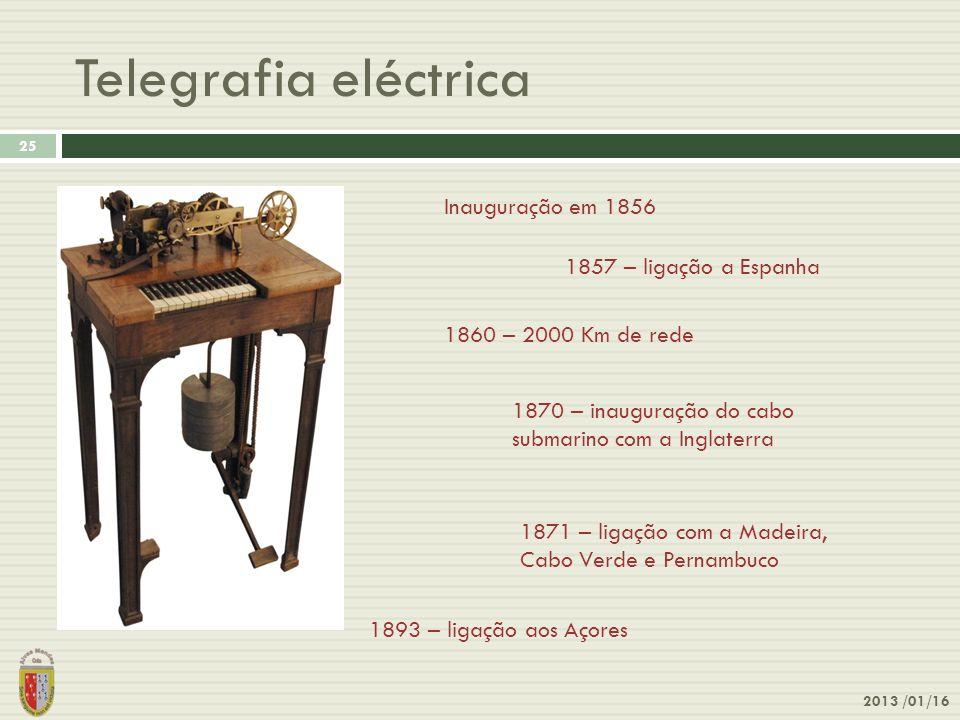 Telegrafia eléctrica 2013 /01/16 25 Inauguração em 1856 1860 – 2000 Km de rede 1857 – ligação a Espanha 1870 – inauguração do cabo submarino com a Ing
