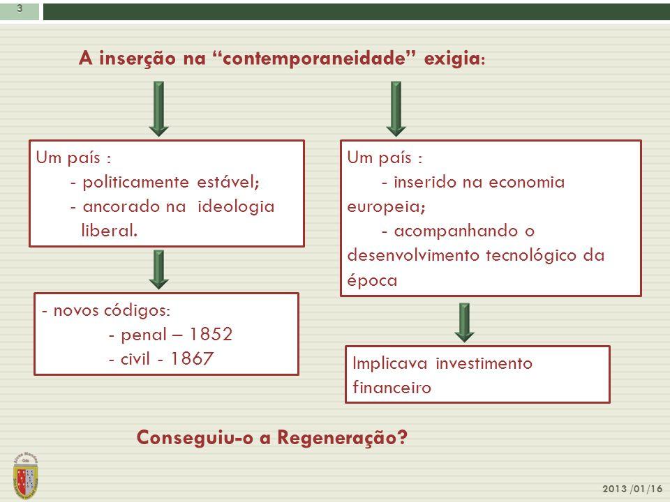 Expansão do caminho-de-ferro 2013 /01/16 14 1839 – Itália; Holanda 1844 - Dinamarca 1847 - Suíça 1848 - Espanha