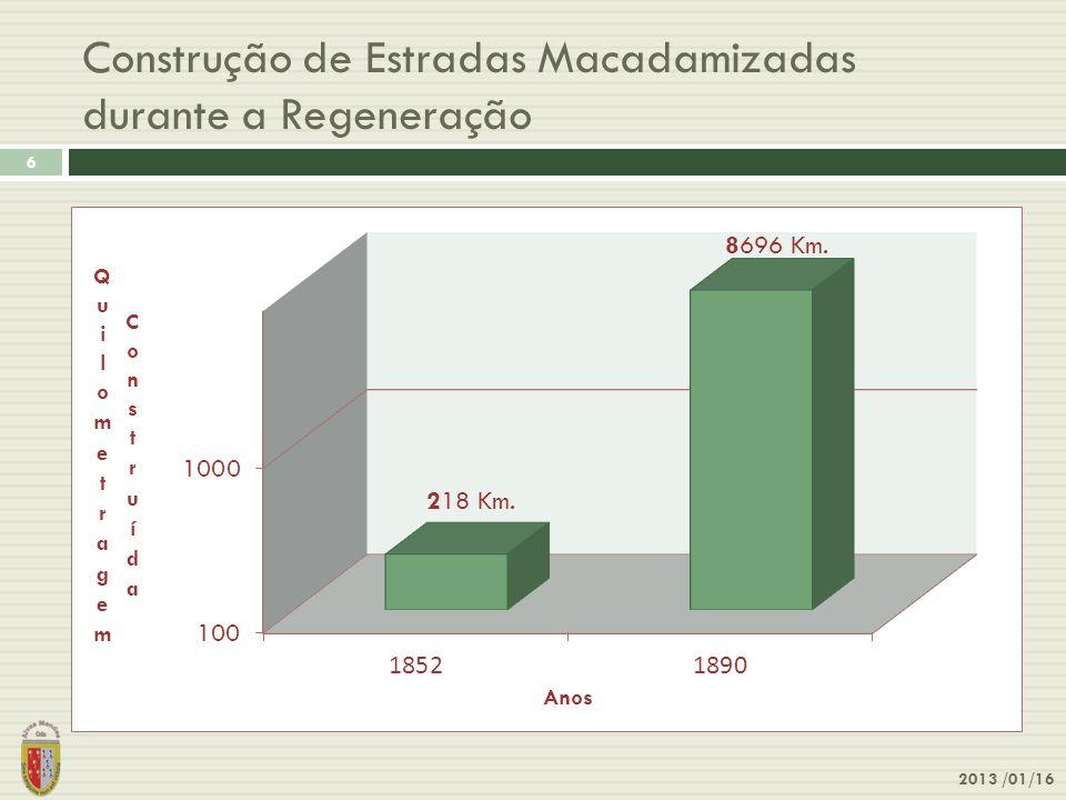 Construção de Estradas Macadamizadas durante a Regeneração 2013 /01/16 6