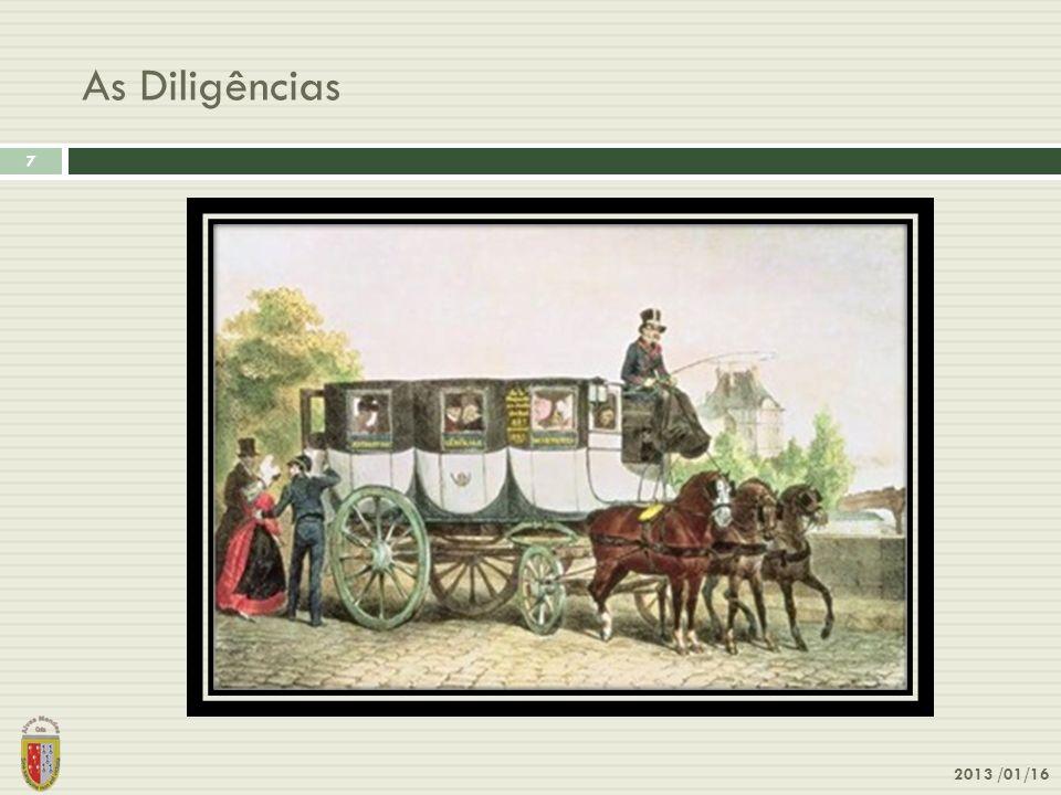 Porto – de 1864 -1877 – a questão das pontes 2013 /01/16 18 Ponte das Barcas Ponte Pênsil D.