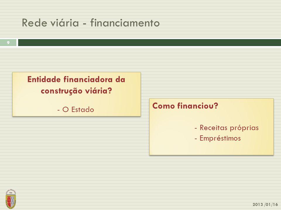 Rede viária - financiamento 9 2013 /01/16 Entidade financiadora da construção viária? - O Estado Entidade financiadora da construção viária? - O Estad