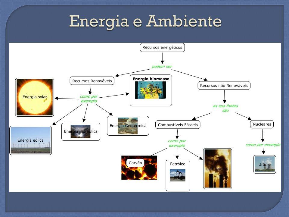 A fase de refinação só é necessária no caso das centrais termoeléctricas que utilizam como combustível um derivado do petróleo.