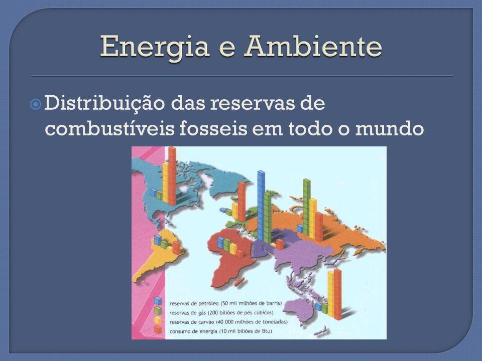 Distribuição das reservas de combustíveis fosseis em todo o mundo