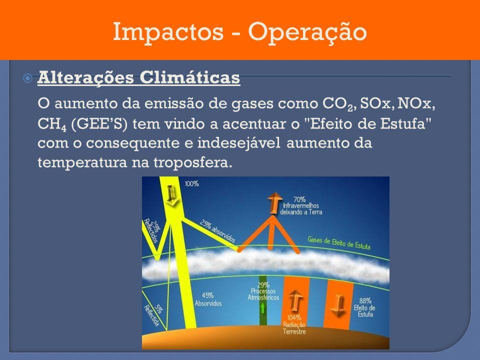 Alterações Climáticas O aumento da emissão de gases como CO 2, SOx, NOx, CH 4 (GEES) tem vindo a acentuar o