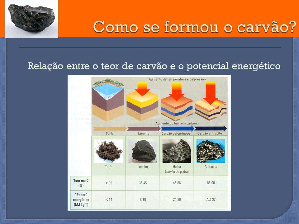 Relação entre o teor de carvão e o potencial energético