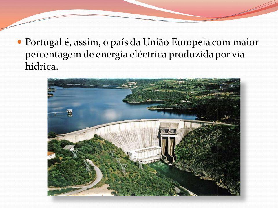 Portugal é, assim, o país da União Europeia com maior percentagem de energia eléctrica produzida por via hídrica.