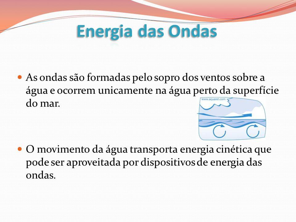 As ondas são formadas pelo sopro dos ventos sobre a água e ocorrem unicamente na água perto da superfície do mar. O movimento da água transporta energ