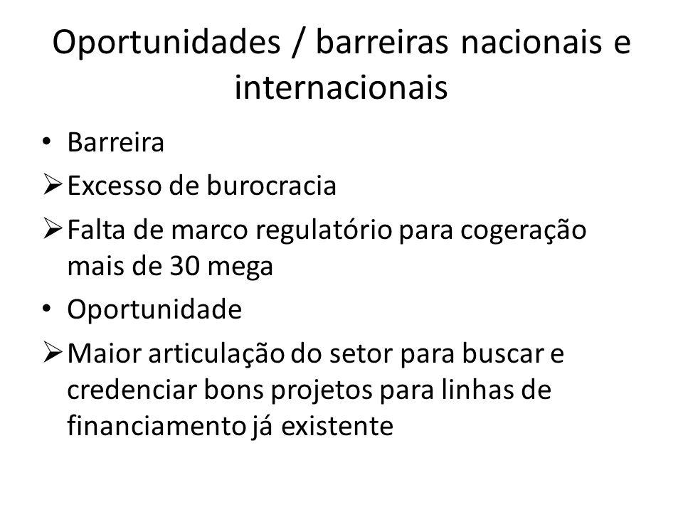 Oportunidades / barreiras nacionais e internacionais Barreira Excesso de burocracia Falta de marco regulatório para cogeração mais de 30 mega Oportuni