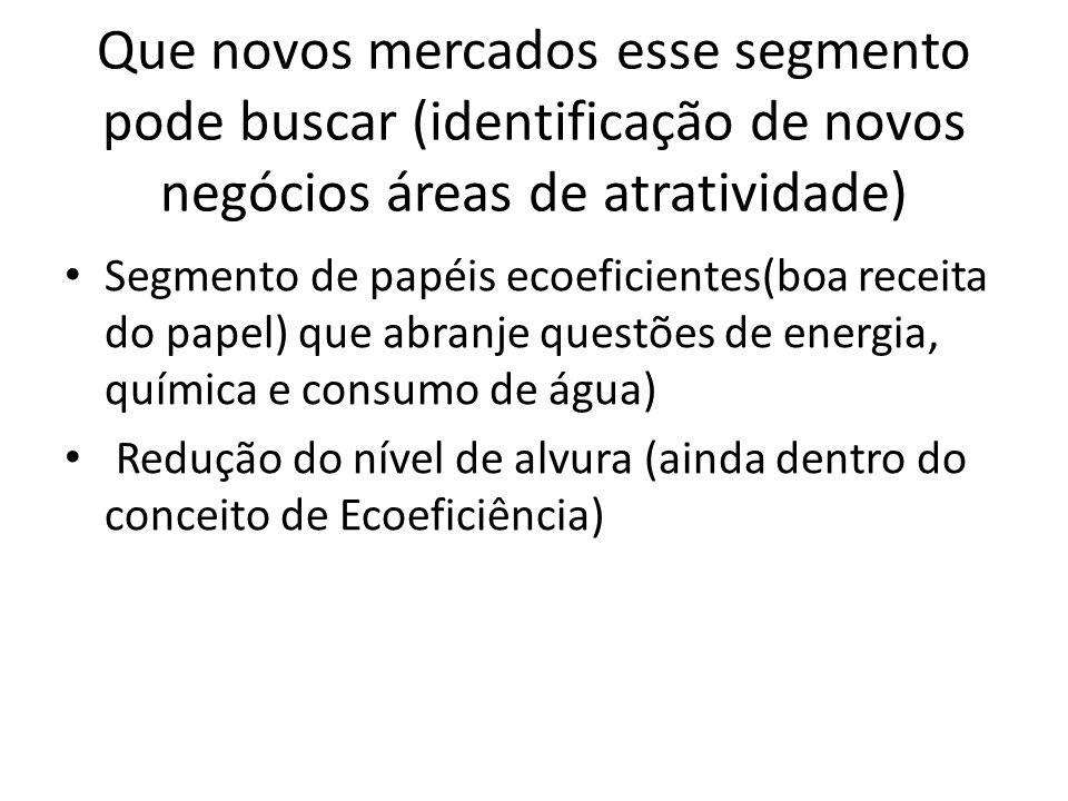 Que novos mercados esse segmento pode buscar (identificação de novos negócios áreas de atratividade) Segmento de papéis ecoeficientes(boa receita do p