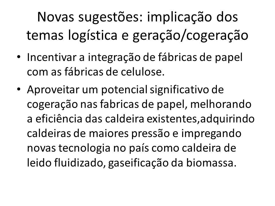 Novas sugestões: implicação dos temas logística e geração/cogeração Incentivar a integração de fábricas de papel com as fábricas de celulose. Aproveit