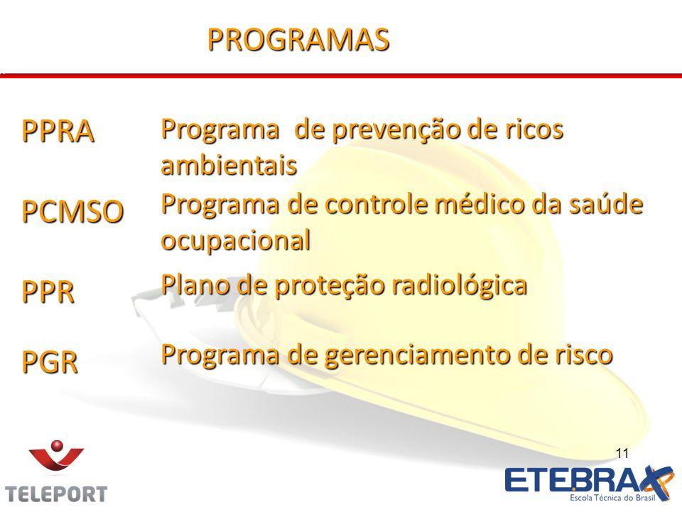 11 PPRA PCMSO PPR PGR PROGRAMAS Programa de prevenção de ricos ambientais Programa de controle médico da saúde ocupacional Plano de proteção radiológi