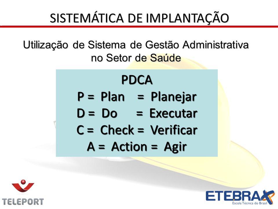 PDCA P = Plan = Planejar D = Do = Executar C = Check = Verificar A = Action = Agir Utilização de Sistema de Gestão Administrativa no Setor de Saúde SI