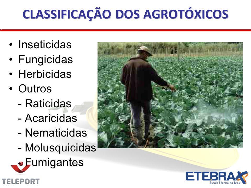 Inseticidas Fungicidas Herbicidas Outros - Raticidas - Acaricidas - Nematicidas - Molusquicidas - Fumigantes CLASSIFICAÇÃO DOS AGROTÓXICOS