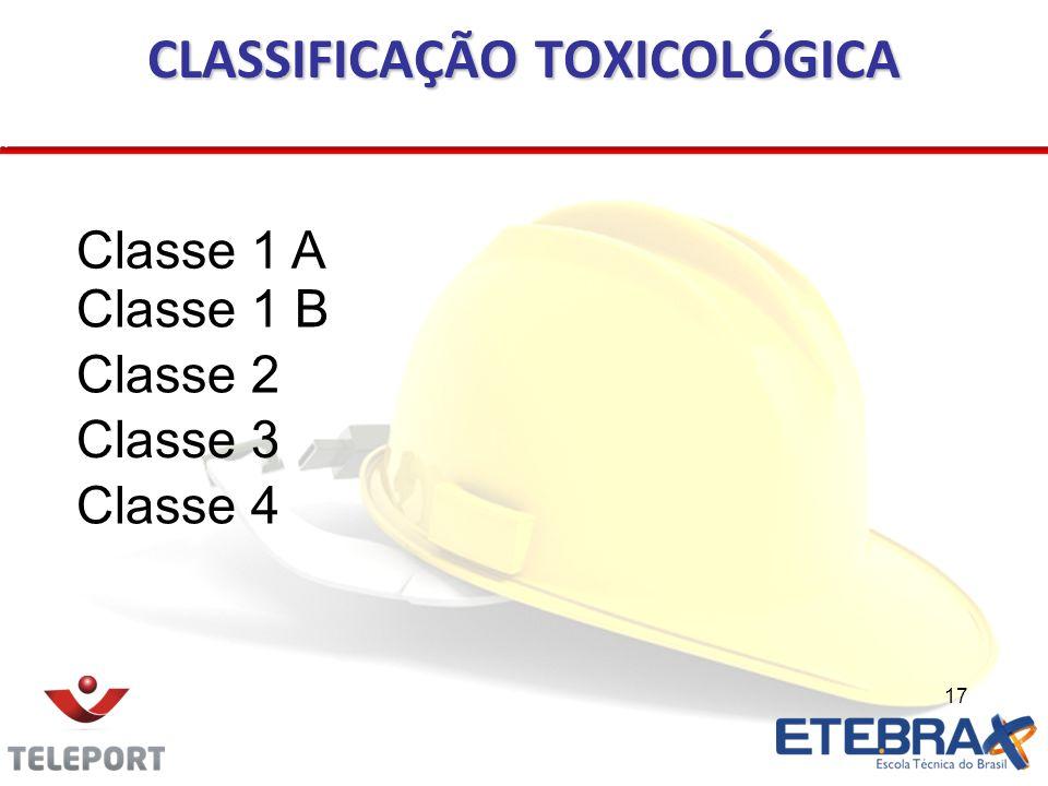 17 CLASSIFICAÇÃO TOXICOLÓGICA Classe 1 A Classe 1 B Classe 2 Classe 3 Classe 4