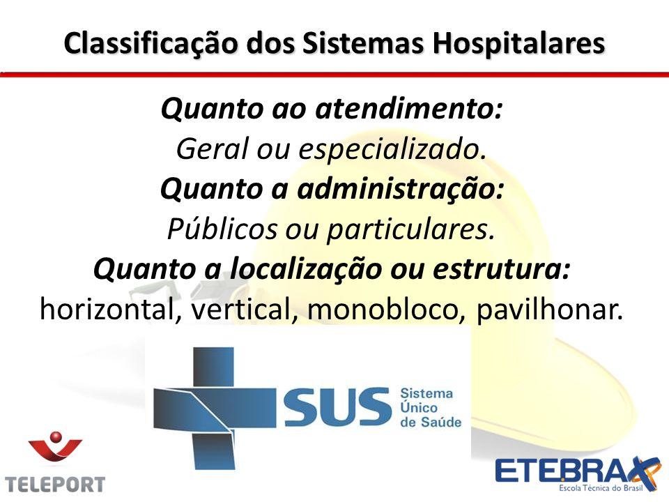 Classificação dos Sistemas Hospitalares Quanto ao atendimento: Geral ou especializado. Quanto a administração: Públicos ou particulares. Quanto a loca