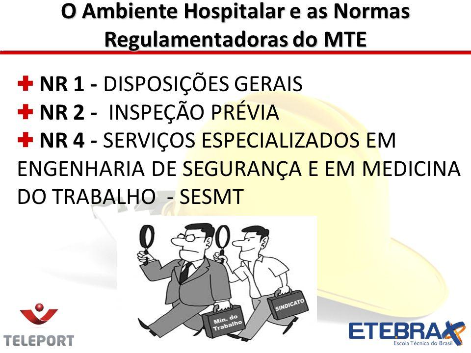 O Ambiente Hospitalar e as Normas Regulamentadoras do MTE NR 1 - DISPOSIÇÕES GERAIS NR 2 - INSPEÇÃO PRÉVIA NR 4 - SERVIÇOS ESPECIALIZADOS EM ENGENHARI
