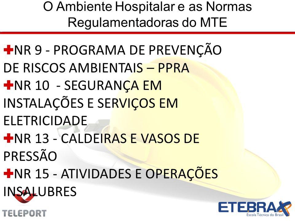 O Ambiente Hospitalar e as Normas Regulamentadoras do MTE NR 9 - PROGRAMA DE PREVENÇÃO DE RISCOS AMBIENTAIS – PPRA NR 10 - SEGURANÇA EM INSTALAÇÕES E