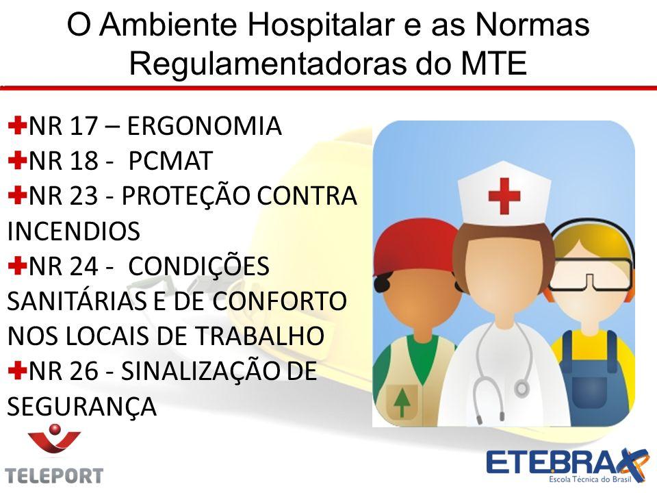 O Ambiente Hospitalar e as Normas Regulamentadoras do MTE NR 17 – ERGONOMIA NR 18 - PCMAT NR 23 - PROTEÇÃO CONTRA INCENDIOS NR 24 - CONDIÇÕES SANITÁRI