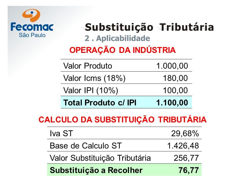 Valor Produto 1.000,00 Valor Icms (18%) 180,00 Valor IPI (10%) 100,00 Total Produto c/ IPI 1.100,00 Iva ST29,68% Base de Calculo ST 1.426,48 Valor Sub