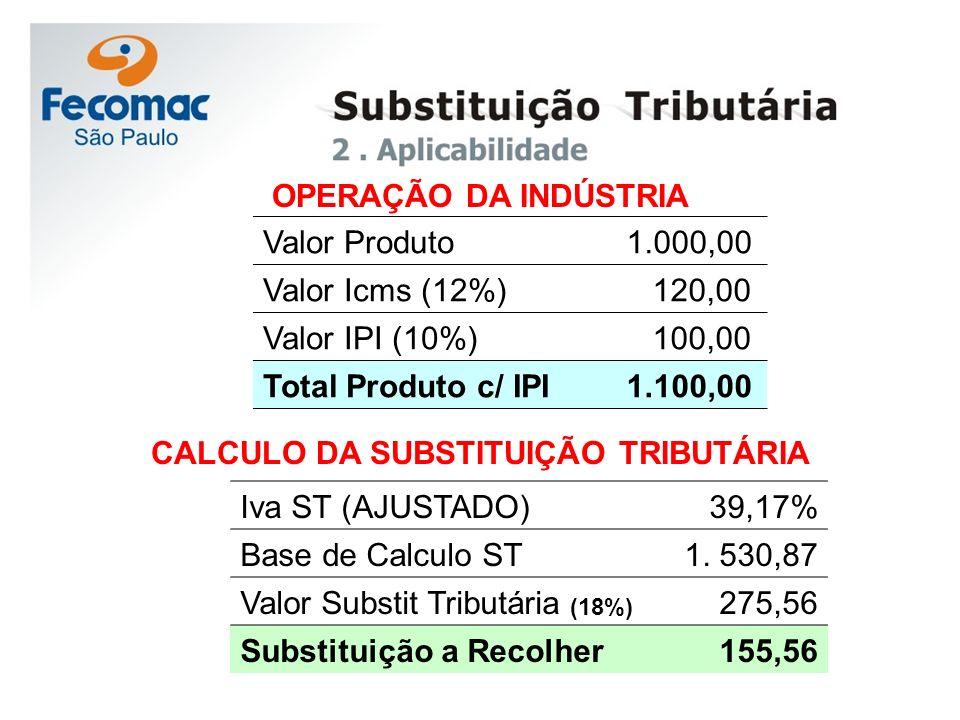 Valor Produto 1.000,00 Valor Icms (12%) 120,00 Valor IPI (10%) 100,00 Total Produto c/ IPI 1.100,00 Iva ST (AJUSTADO)39,17% Base de Calculo ST 1. 530,