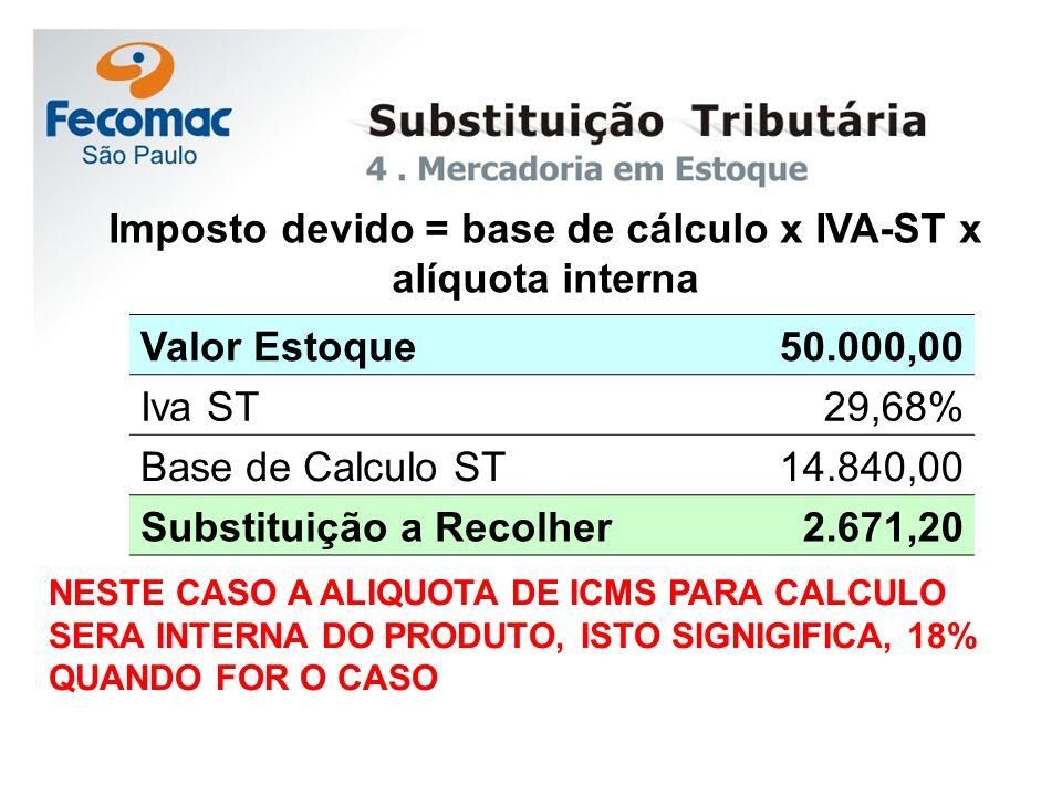 Imposto devido = base de cálculo x IVA-ST x alíquota interna Valor Estoque 50.000,00 Iva ST29,68% Base de Calculo ST 14.840,00 Substituição a Recolher