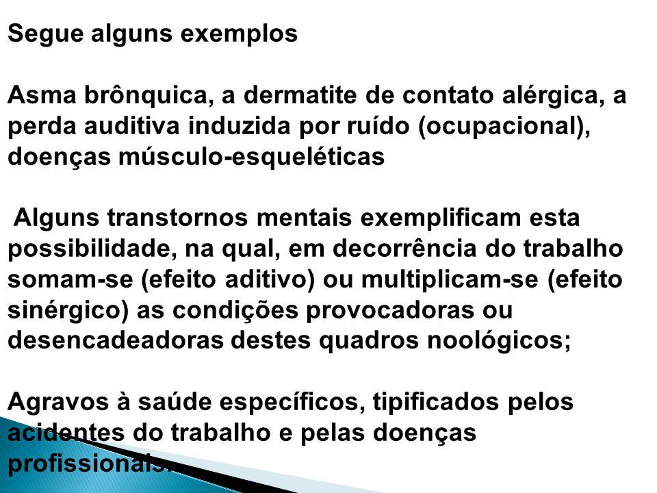 Segue alguns exemplos Asma brônquica, a dermatite de contato alérgica, a perda auditiva induzida por ruído (ocupacional), doenças músculo-esqueléticas