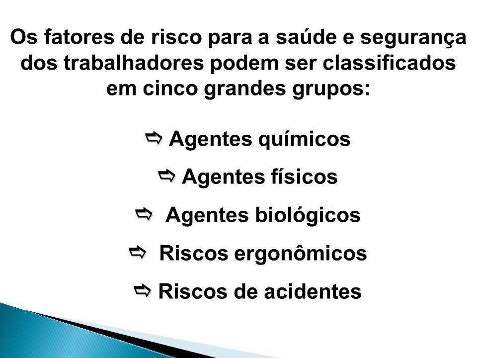 Os fatores de risco para a saúde e segurança dos trabalhadores podem ser classificados em cinco grandes grupos: Agentes químicos Agentes físicos Agent