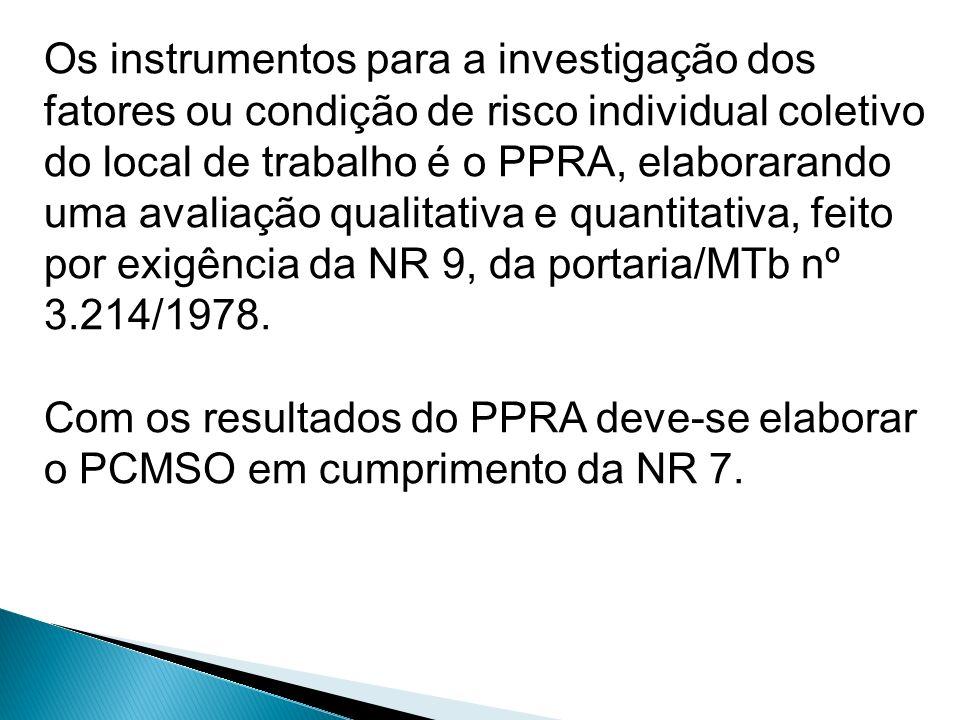 Os instrumentos para a investigação dos fatores ou condição de risco individual coletivo do local de trabalho é o PPRA, elaborarando uma avaliação qua
