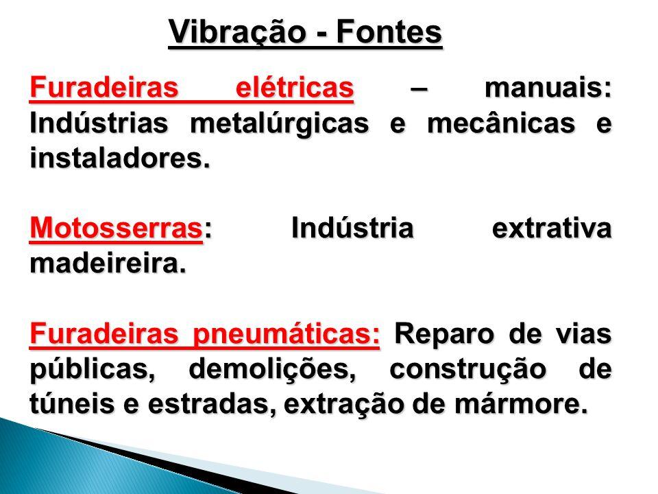 Furadeiras elétricas – manuais: Indústrias metalúrgicas e mecânicas e instaladores. Motosserras: Indústria extrativa madeireira. Furadeiras pneumática