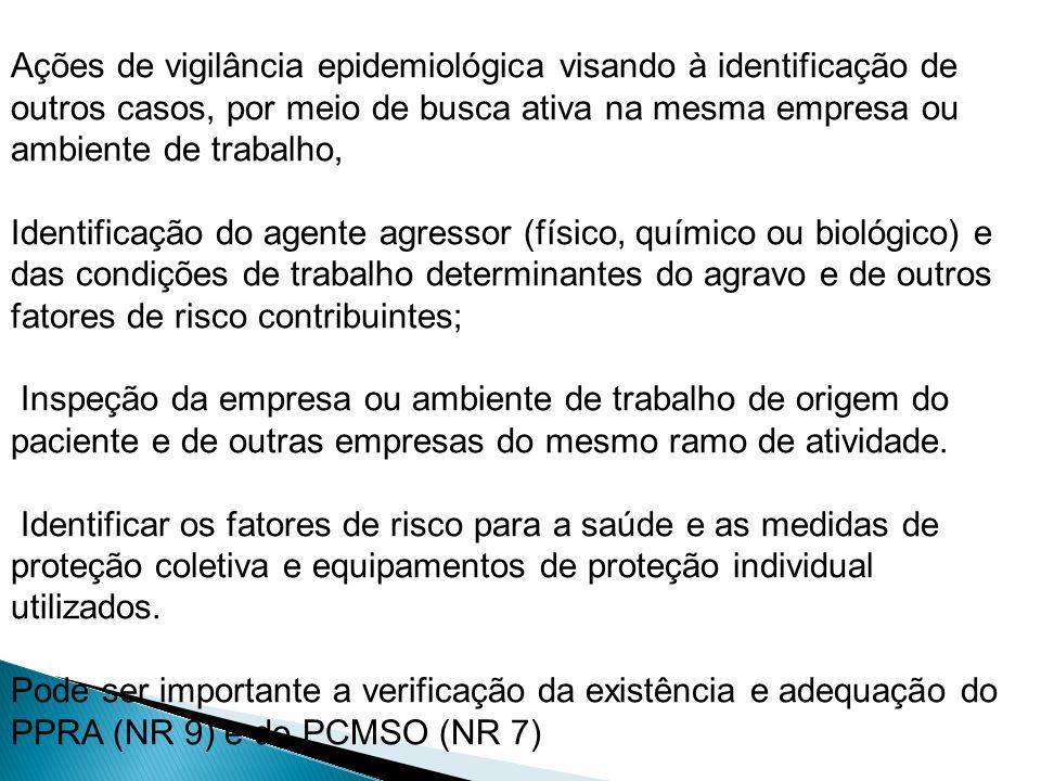 Ações de vigilância epidemiológica visando à identificação de outros casos, por meio de busca ativa na mesma empresa ou ambiente de trabalho, Identifi