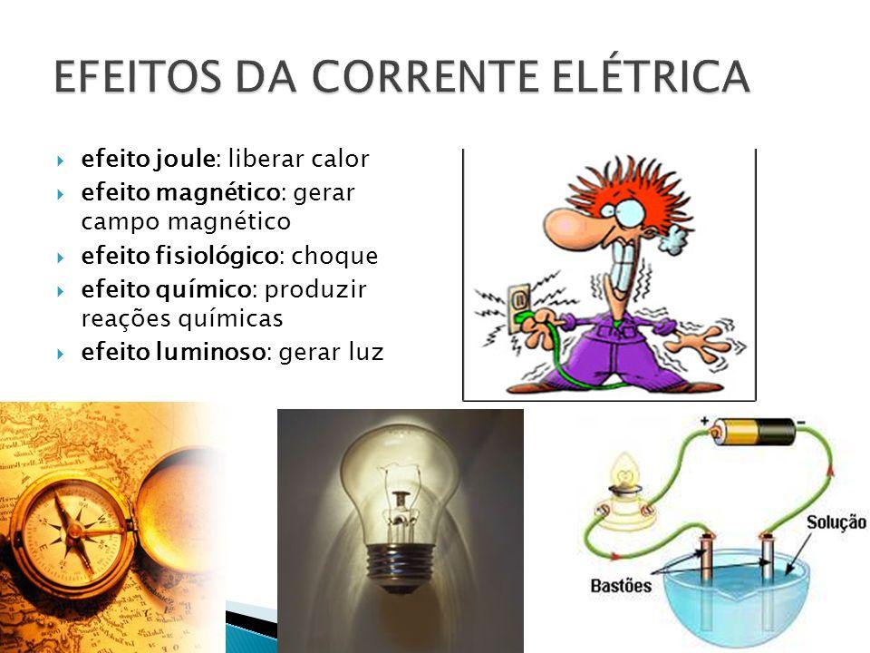 efeito joule: liberar calor efeito magnético: gerar campo magnético efeito fisiológico: choque efeito químico: produzir reações químicas efeito lumino