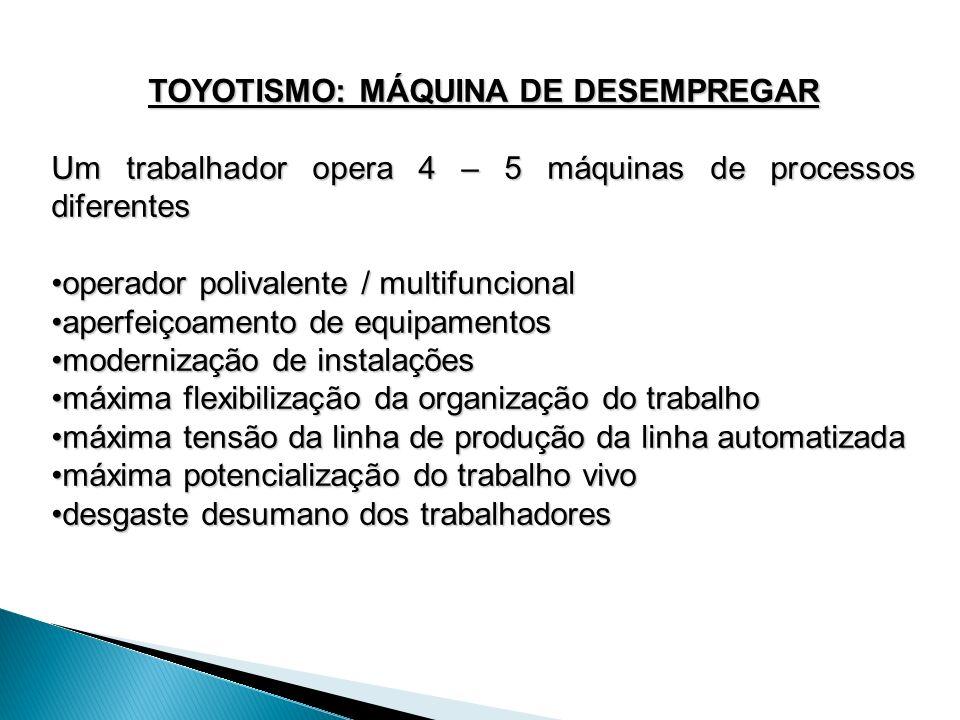TOYOTISMO: MÁQUINA DE DESEMPREGAR Um trabalhador opera 4 – 5 máquinas de processos diferentes operador polivalente / multifuncionaloperador polivalent