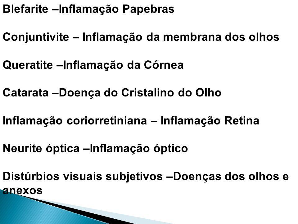 Blefarite –Inflamação Papebras Conjuntivite – Inflamação da membrana dos olhos Queratite –Inflamação da Córnea Catarata –Doença do Cristalino do Olho