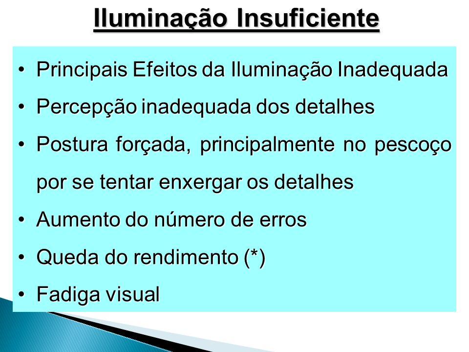 Principais Efeitos da Iluminação InadequadaPrincipais Efeitos da Iluminação Inadequada Percepção inadequada dos detalhesPercepção inadequada dos detal