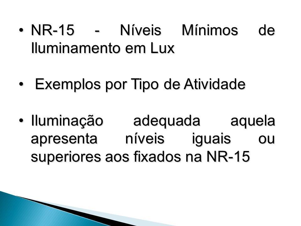 NR-15 - Níveis Mínimos de Iluminamento em LuxNR-15 - Níveis Mínimos de Iluminamento em Lux Exemplos por Tipo de Atividade Exemplos por Tipo de Ativida