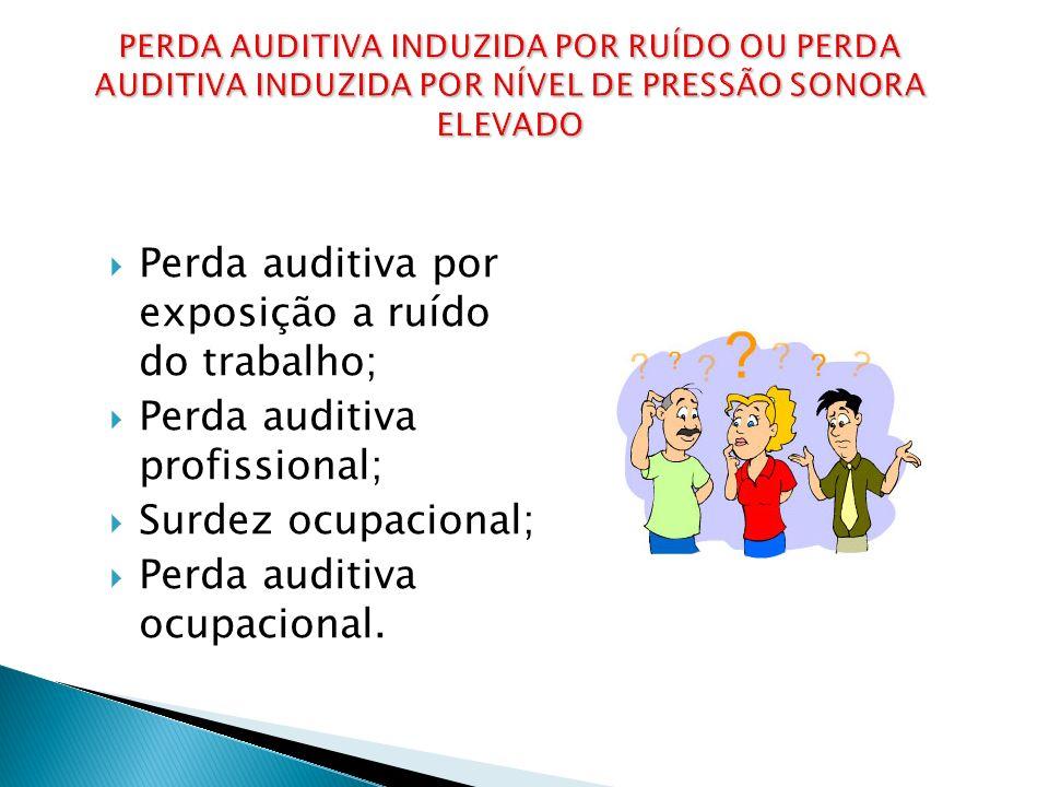 Perda auditiva por exposição a ruído do trabalho; Perda auditiva profissional; Surdez ocupacional; Perda auditiva ocupacional.