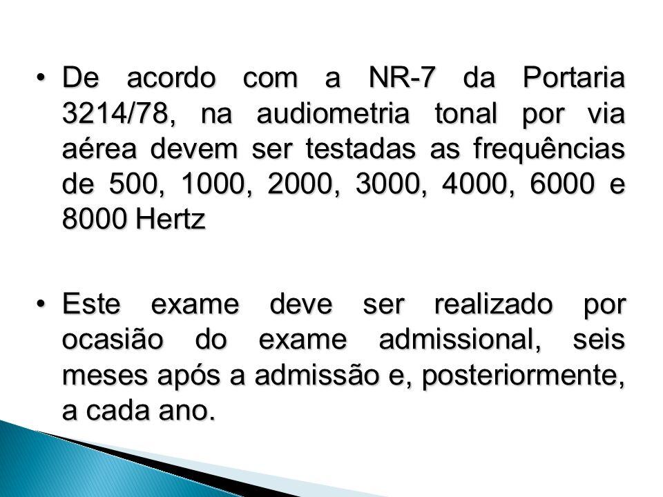 De acordo com a NR-7 da Portaria 3214/78, na audiometria tonal por via aérea devem ser testadas as frequências de 500, 1000, 2000, 3000, 4000, 6000 e