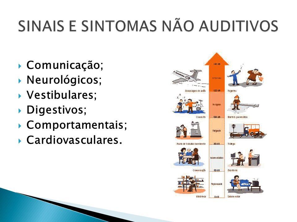 Comunicação; Neurológicos; Vestibulares; Digestivos; Comportamentais; Cardiovasculares.