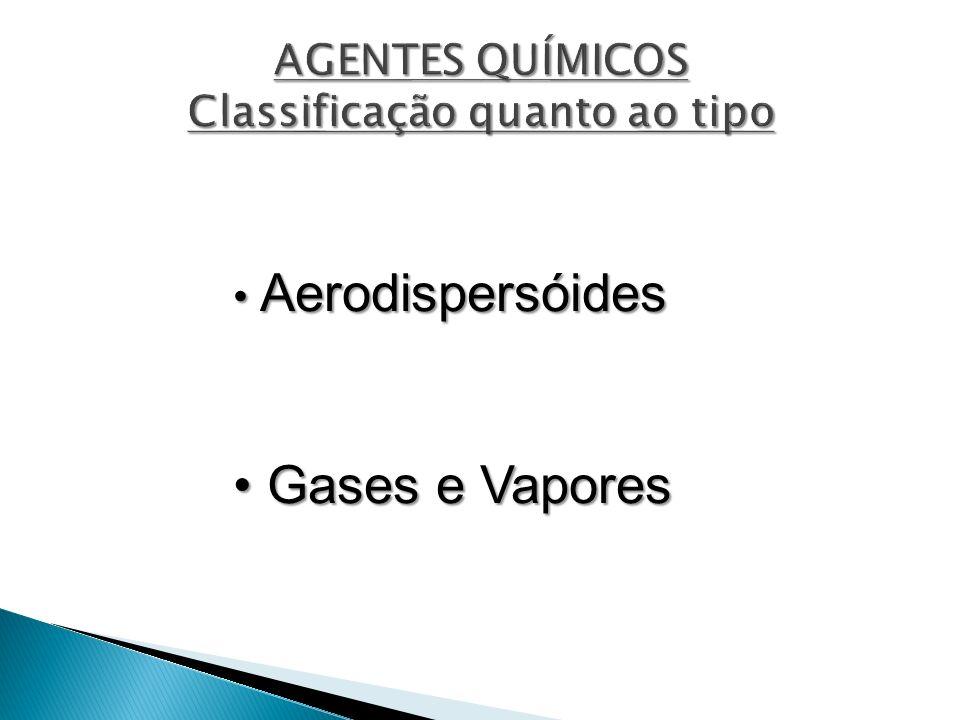 Aerodispersóides Aerodispersóides Gases e Vapores Gases e Vapores