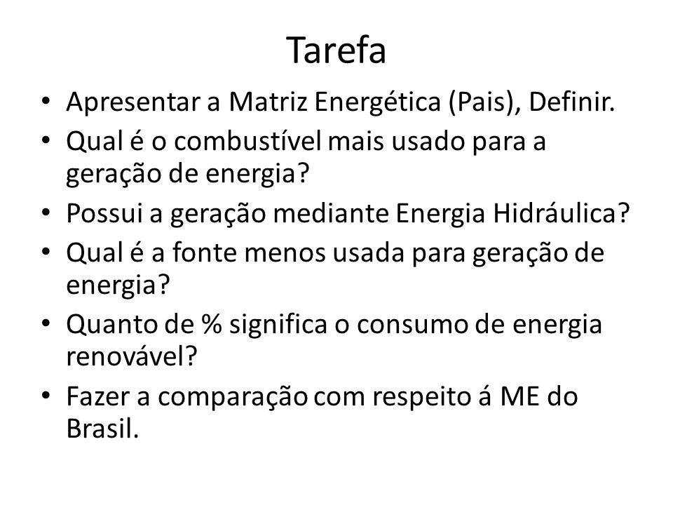 Tarefa Apresentar a Matriz Energética (Pais), Definir. Qual é o combustível mais usado para a geração de energia? Possui a geração mediante Energia Hi
