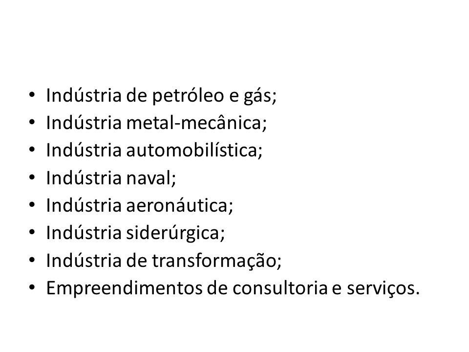 Indústria de petróleo e gás; Indústria metal-mecânica; Indústria automobilística; Indústria naval; Indústria aeronáutica; Indústria siderúrgica; Indús