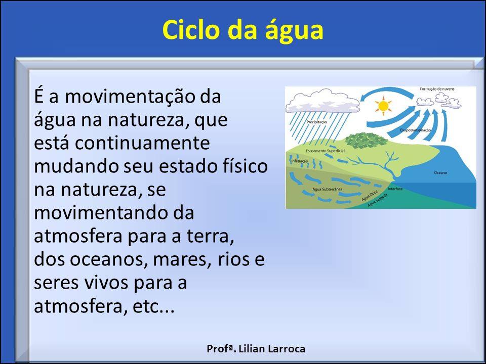 Ciclo da água É a movimentação da água na natureza, que está continuamente mudando seu estado físico na natureza, se movimentando da atmosfera para a