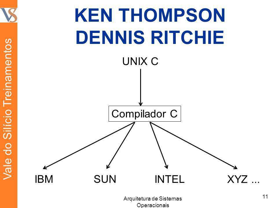 KEN THOMPSON DENNIS RITCHIE 11 Arquitetura de Sistemas Operacionais Vale do Silício Treinamentos IBMSUN INTEL XYZ... Compilador C UNIX C
