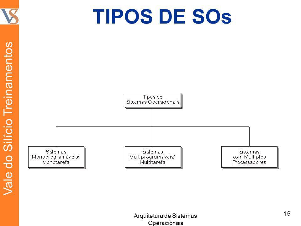 TIPOS DE SOs 16 Arquitetura de Sistemas Operacionais Vale do Silício Treinamentos