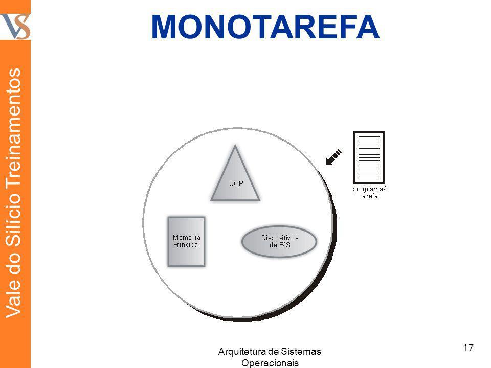 MONOTAREFA 17 Arquitetura de Sistemas Operacionais Vale do Silício Treinamentos