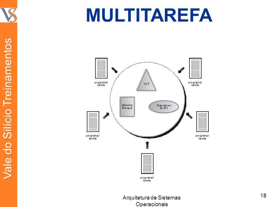 MULTITAREFA 18 Arquitetura de Sistemas Operacionais Vale do Silício Treinamentos